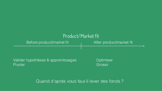 Product/Market fit Valider hypothèses & apprentissages Pivoter Before product/market fit After product/market fit Optimiser G...