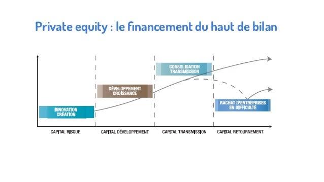 Private equity : le financement du haut de bilan