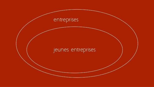 entreprises jeunes entreprises