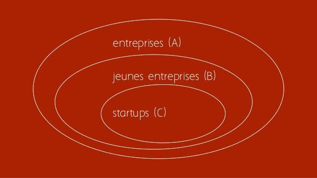 entreprises (A) jeunes entreprises (B) startups (C)