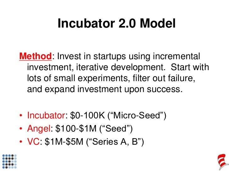 Professional Investments (40 deals, Dec 2008 – Dec 2009, ~$75K avg)<br />fbFund Incubator<br />22 deals ($850K) <br />~$15...