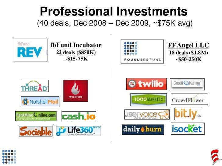 Advisor, Angel Investor: 40+ Startups