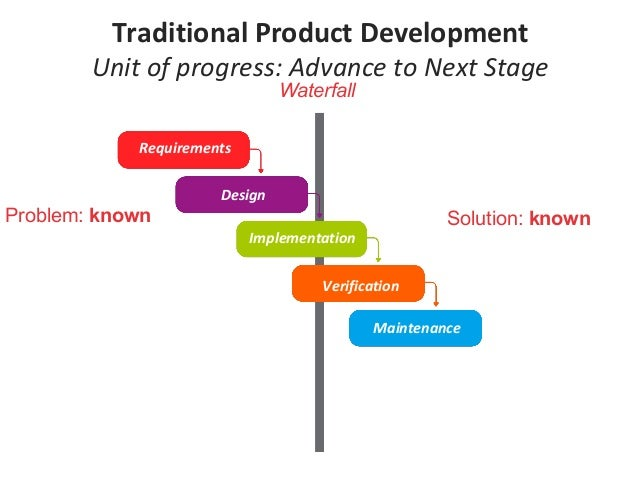 Problem: known Solution: known Waterfall Traditional Product Development Unit of progress: Advance to Next Stage Requireme...