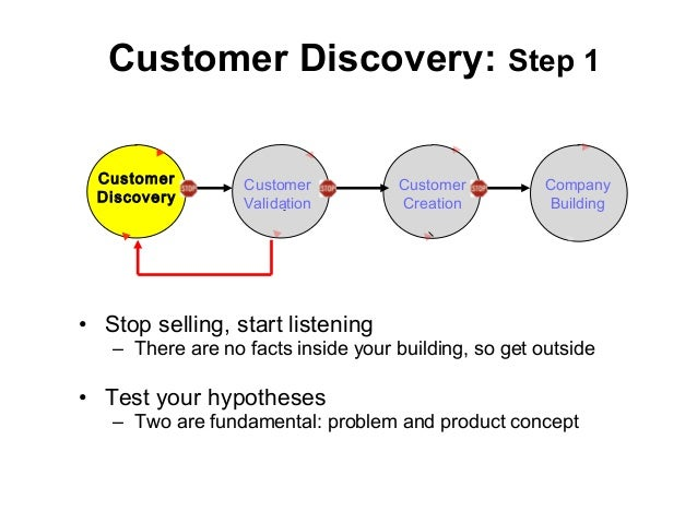 • Stop selling, start listening – There are no facts inside your building, so get outside • Test your hypotheses – Two are...