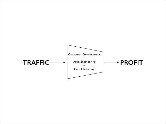 PROFITTRAFFIC Customer Development + Agile Engineering + Lean Marketing