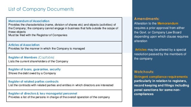 List of company registers