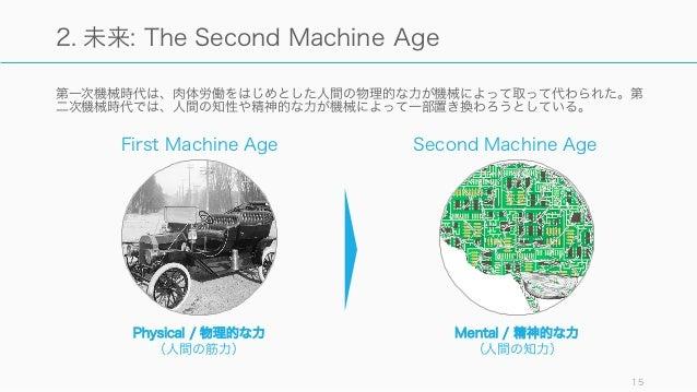 第一次機械時代は、肉体労働をはじめとした人間の物理的な力が機械によって取って代わられた。第 二次機械時代では、人間の知性や精神的な力が機械によって一部置き換わろうとしている。 15 2. 未来: The Second Machine Age F...