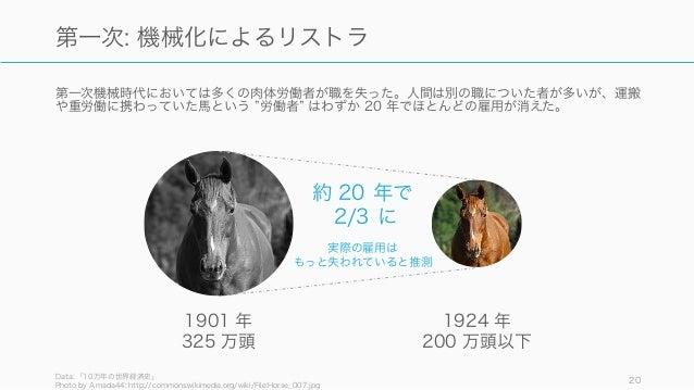 第一次機械時代においては多くの肉体労働者が職を失った。人間は別の職についた者が多いが、運搬 や重労働に携わっていた馬という 労働者 はわずか 20 年でほとんどの雇用が消えた。 Data: 「10万年の世界経済史」 Photo by Amada...