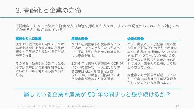 不確実なトレンドの流れと確実な人口動態を押さえた人々は、すでに今現在からそれにどう対応すべ きかを考え、動き始めている。 「あしたのための「銀行学」入門」「イギリス人アナリスト 日本の国宝を守る」など 28 3. 高齢化と企業の寿命 高齢化の人...