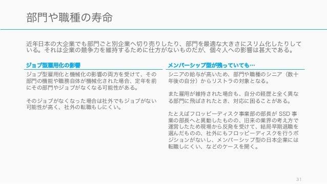 近年日本の大企業でも部門ごと別企業へ切り売りしたり、部門を最適な大きさにスリム化したりして いる。それは企業の競争力を維持するために仕方がないものだが、個々人への影響は甚大である。 31 部門や職種の寿命 ジョブ型雇用化の影響 ジョブ型雇用化と...