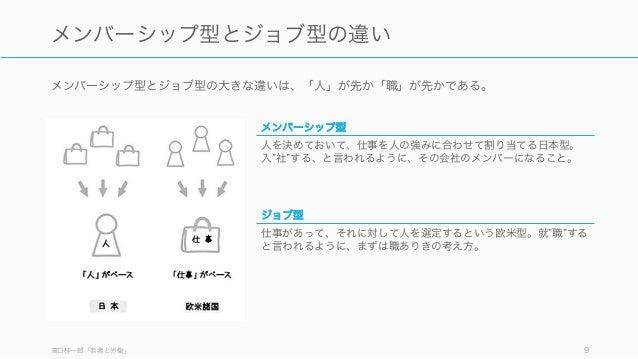 メンバーシップ型とジョブ型の大きな違いは、「人」が先か「職」が先かである。 濱口桂一郎「若者と労働」 9 メンバーシップ型とジョブ型の違い メンバーシップ型 人を決めておいて、仕事を人の強みに合わせて割り当てる日本型。 入 社 する、と言われる...