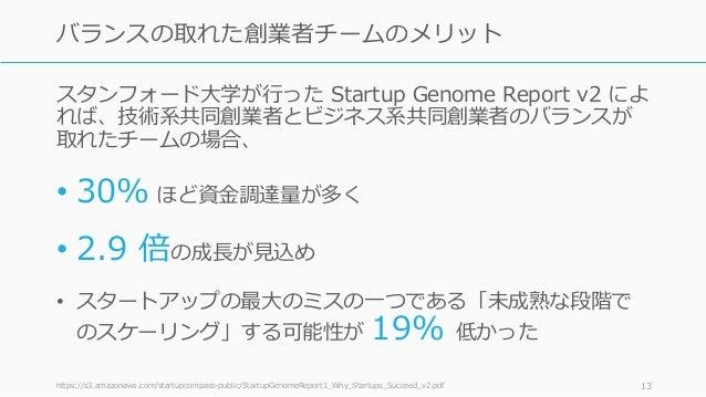 スタンフォード⼤学が⾏った Startup Genome Report v2 によ れば、技術系共同創業者とビジネス系共同創業者のバランスが 取れたチームの場合、 • 30% ほど資⾦調達量が多く • 2.9 倍の成⻑が⾒込め • スタートアッ...