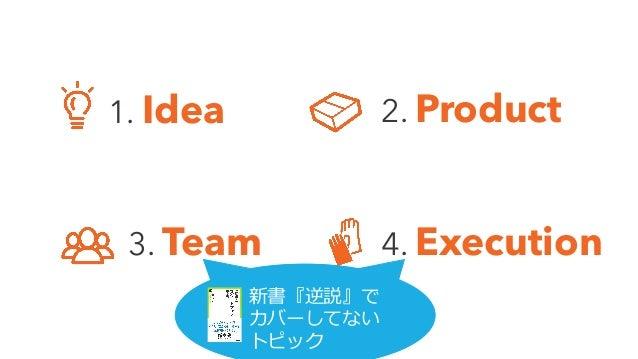 5 1. Idea 2. Product 3. Team 4. Execution カバーしてない 新書『逆説』で カバーしてない トピック