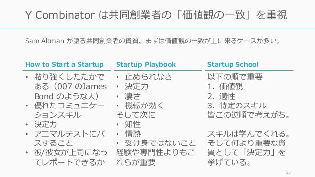 Sam Altman が語る共同創業者の資質。まずは価値観の⼀致が上に来るケースが多い。 55 Y Combinator は共同創業者の「価値観の⼀致」を重視 Startup Playbook • ⽌められなさ • 決定⼒ • 凄さ • 機転が...
