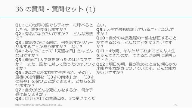 Q1:この世界の誰でもディナーに呼べると したら、誰を招待しますか? Q2:有名になりたいですか? どんな⽅法 で? Q3:電話をかける前に、何を話すかリハー サルすることがありますか? なぜ? Q4:あなたにとって「完璧な⽇」とはどん な⽇で...