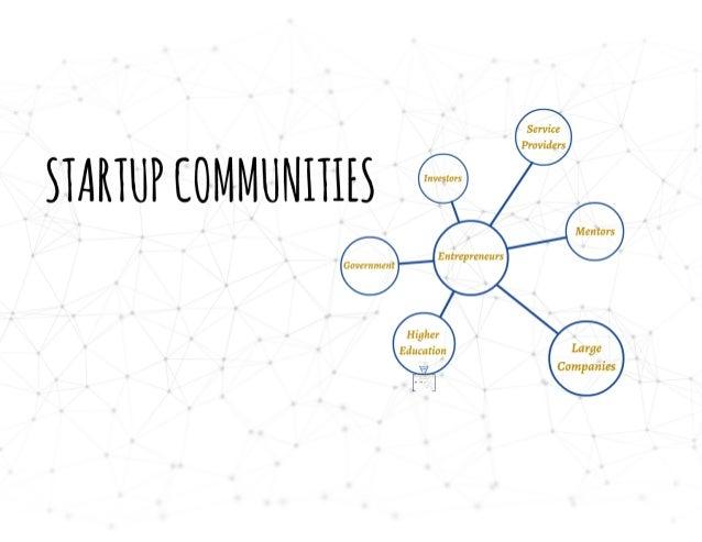 UEDA Annual Summit 2016: Start Up Communities