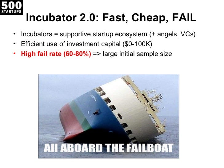 Incubator 2.0: Fast, Cheap, FAIL• Incubators = supportive startup ecosystem (+ angels, VCs)• Efficient use of investment c...