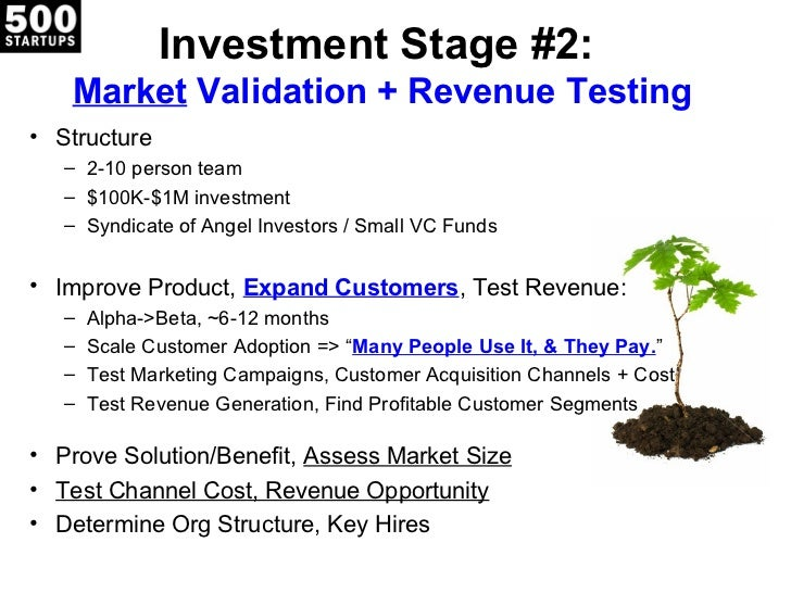 Investment Stage #2:   Market Validation + Revenue Testing• Structure   – 2-10 person team   – $100K-$1M investment   – Sy...