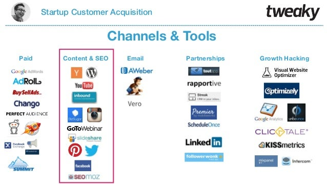 Startup Customer AcquisitionPaid Email Growth HackingContent & SEOChannels & ToolsPartnerships