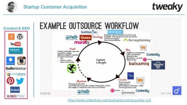 "Startup Customer AcquisitionContent & SEOh""p://www.slideshare.net/ipullrank/scaling1quality1v10"