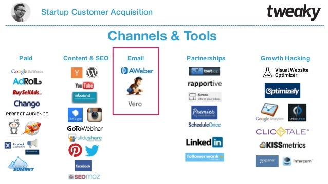 Startup Customer AcquisitionPaid Email Partnerships Growth HackingContent & SEOChannels & Tools