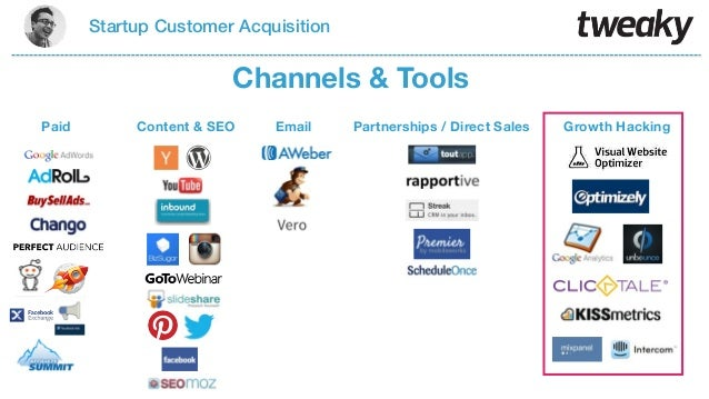 Startup Customer AcquisitionPaid Email Partnerships / Direct Sales Growth HackingContent & SEOChannels & Tools