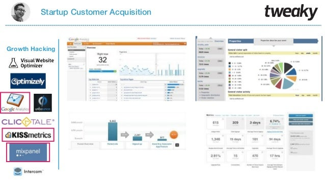 Startup Customer AcquisitionGrowth Hacking