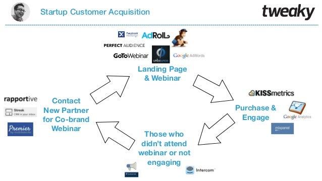 ContactNew Partnerfor Co-brandWebinarLanding Page& WebinarPurchase &EngageThose whodidn't attendwebinar or notengagingStar...