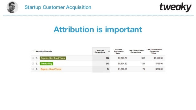 Startup Customer AcquisitionAttribution is important