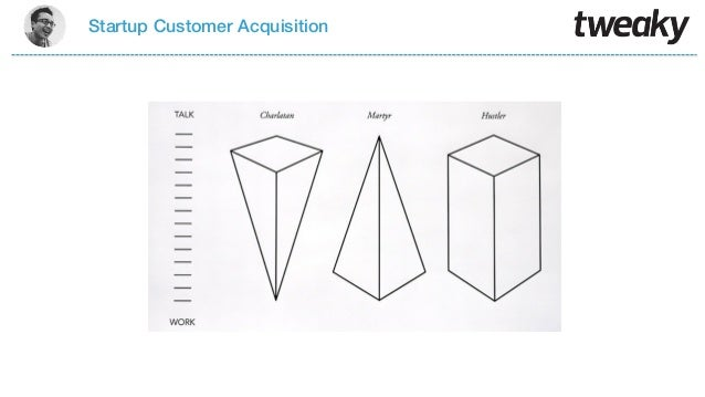 Startup Customer Acquisition