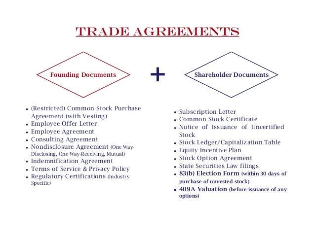 Open Adoption Plan And Agreement Recitals Agreement Mandegarfo