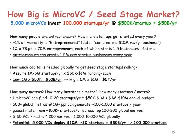 How Big is MicroVC / Seed Stage Market? 5,000 microVCs invest 100,000 startups/yr @ $500K/startup = $50B/yr How many peopl...