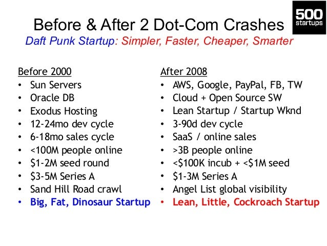 Before & After 2 Dot-Com Crashes Daft Punk Startup: Simpler, Faster, Cheaper, Smarter Before 2000 • Sun Servers • Oracle ...