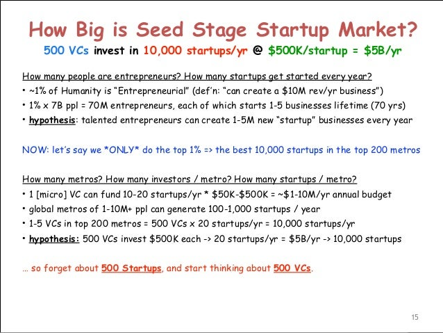 How Big is Seed Stage