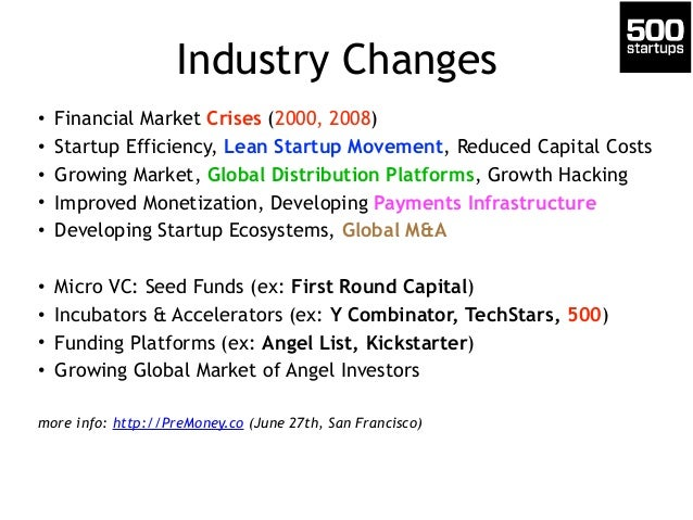 Industry Changes  • Financial Market Crises (2000, 2008)  • Startup Efficiency, Lean Startup Movement, Reduced Capital Cos...