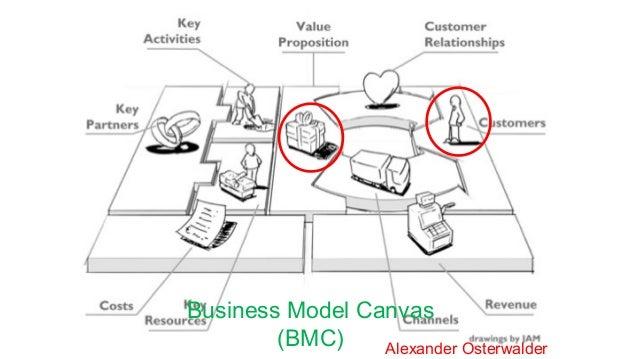 hypothesis driven entrepreneurship the lean startup pdf