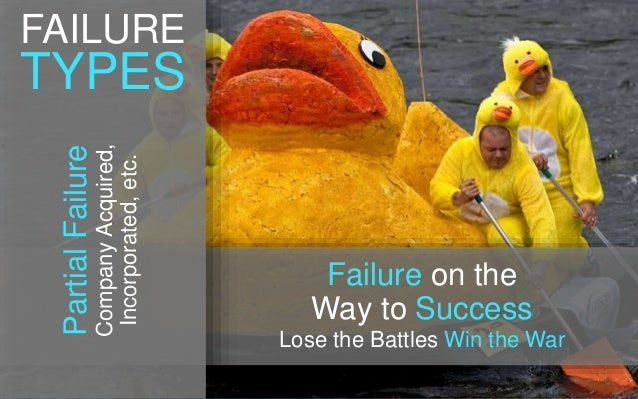 PartialFailure CompanyAcquired, Incorporated,etc. Failure on the Way to Success Lose the Battles Win the War FAILURE TYPES