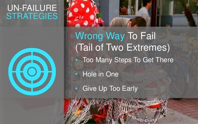 UN-FAILURE STRATEGIES • Too Many Steps To Get There Wrong Way To Fail (Tail of Two Extremes) • Hole in One • Give Up Too E...