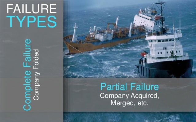 CompleteFailure CompanyFolded Partial Failure Company Acquired, Merged, etc. FAILURE TYPES