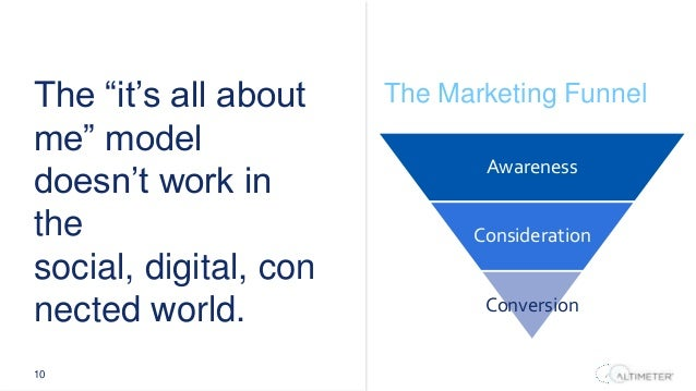 """10 The """"it's all about me"""" model doesn't work in the social, digital, con nected world. The Marketing Funnel Awareness Con..."""