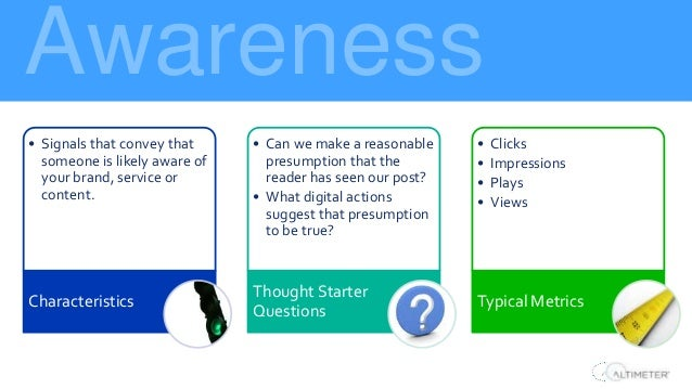 Awareness Stakeholder findings • Signals that convey that someone is likely aware of your brand, service or content. Chara...