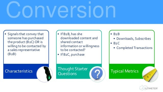 Conversion Stakeholder findings • Signals that convey that someone has purchased the product (B2C) OR is willing to be con...