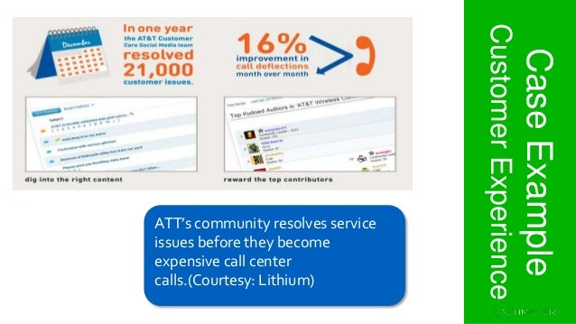 Section 1. Project Overview CaseExample CustomerExperience ATT's community resolves service issues before they become expe...