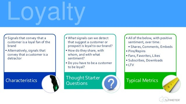 Loyalty Stakeholder findings • Signals that convey that a customer is a loyal fan of the brand • Alternatively, signals th...