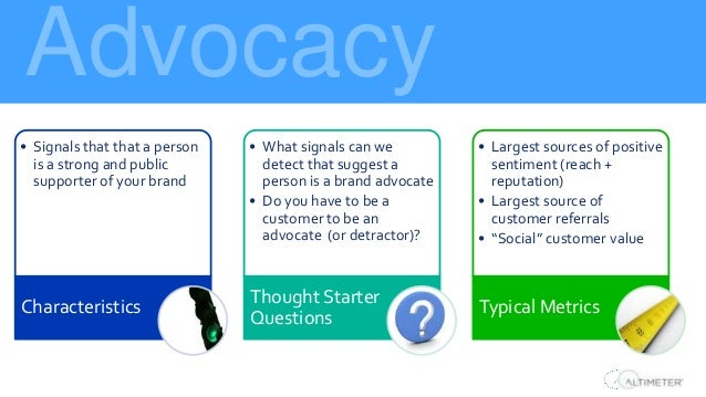 Advocacy Stakeholder findings • Signals that that a person is a strong and public supporter of your brand Characteristics ...