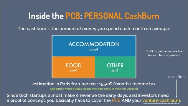 Inside the PCB: PERSONAL CashBurn The cashburn is the amount of money you spend each month on average.  ACCOMMODATION 1000...