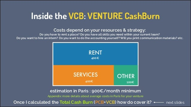 Inside the VCB: VENTURE CashBurn Costs depend on your resources & strategy:   Do you have to rent a place? Do you have al...
