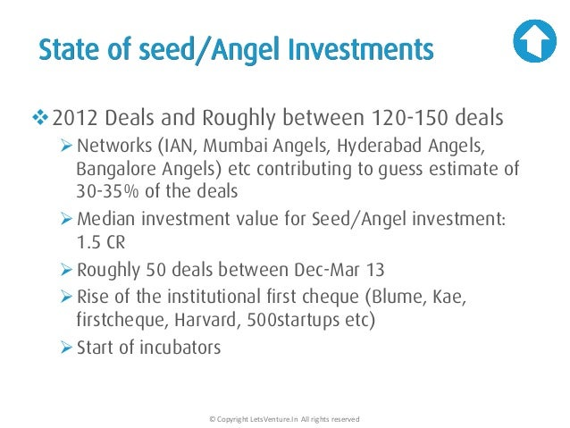 Angel Investments Made Easy