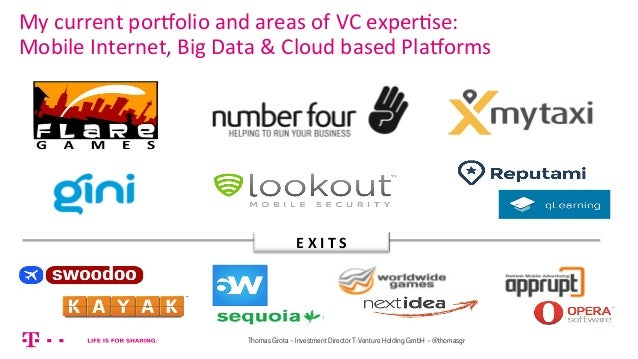 Startup galore   the best way of financing ramp up for founders ... a view from a venture capitalist Slide 3
