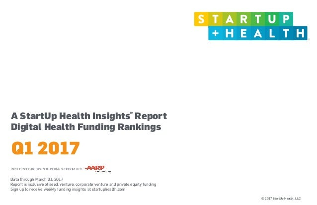 © 2017 StartUp Health, LLC A StartUp Health Insights Report Digital Health Funding Rankings  Data through March 31, 2017 ...